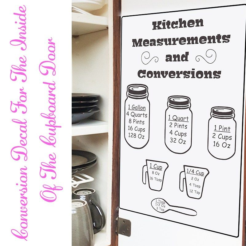 Download Free SVG File-Kitchen Measurements & Conversion | Kitchen ...