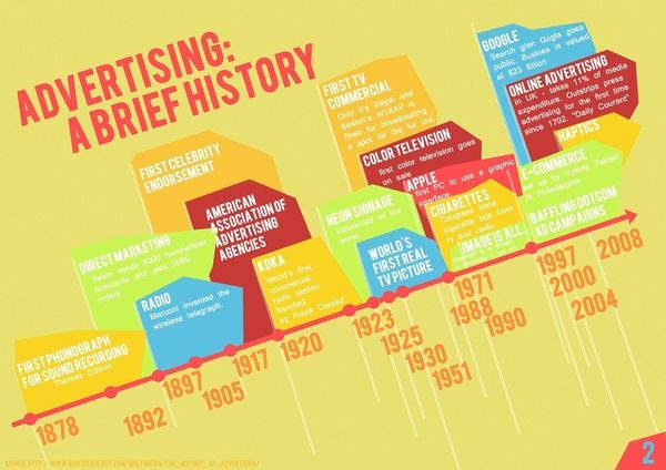 17 Best images about Advertising lessons on Pinterest | Videos ...