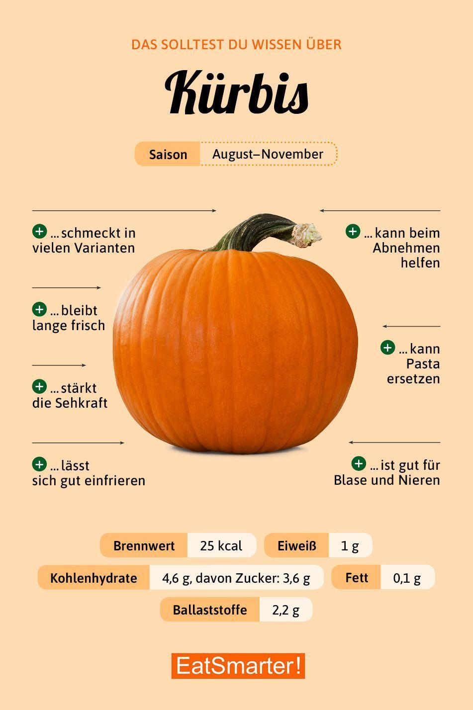 Das Sollte Man Uber Kurbis Wissen Eatsmarter De Kurbis Ernahrung Infografik In 2020 Healthy Nutrition Pumpkin Nutrition Nutrition Tips