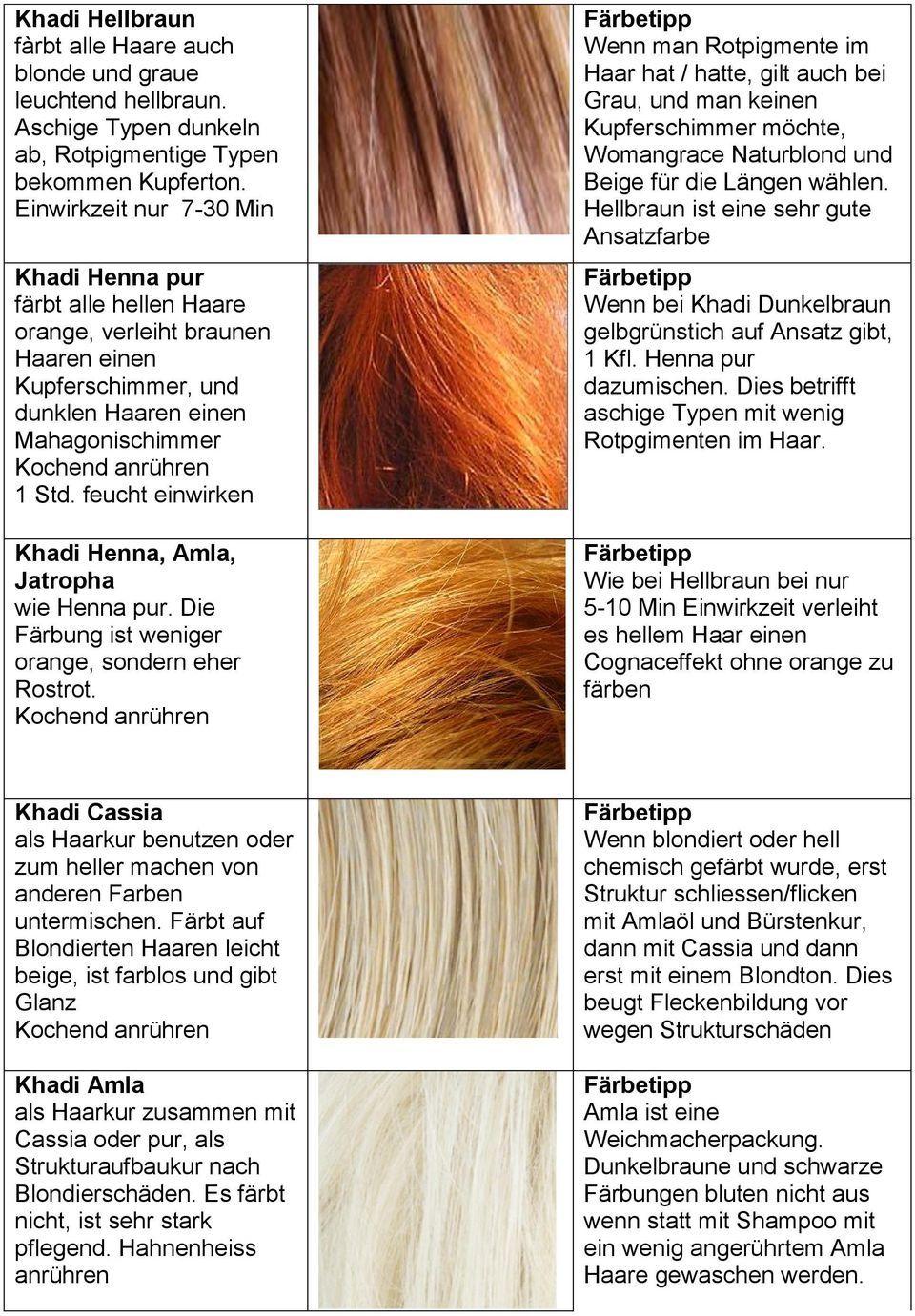 Hält haarfarbe khadi lange wie Haare mit