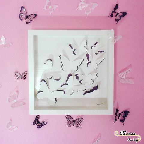 Idée Décoration chambre fille Rose envolée de papillons - cadre ikea