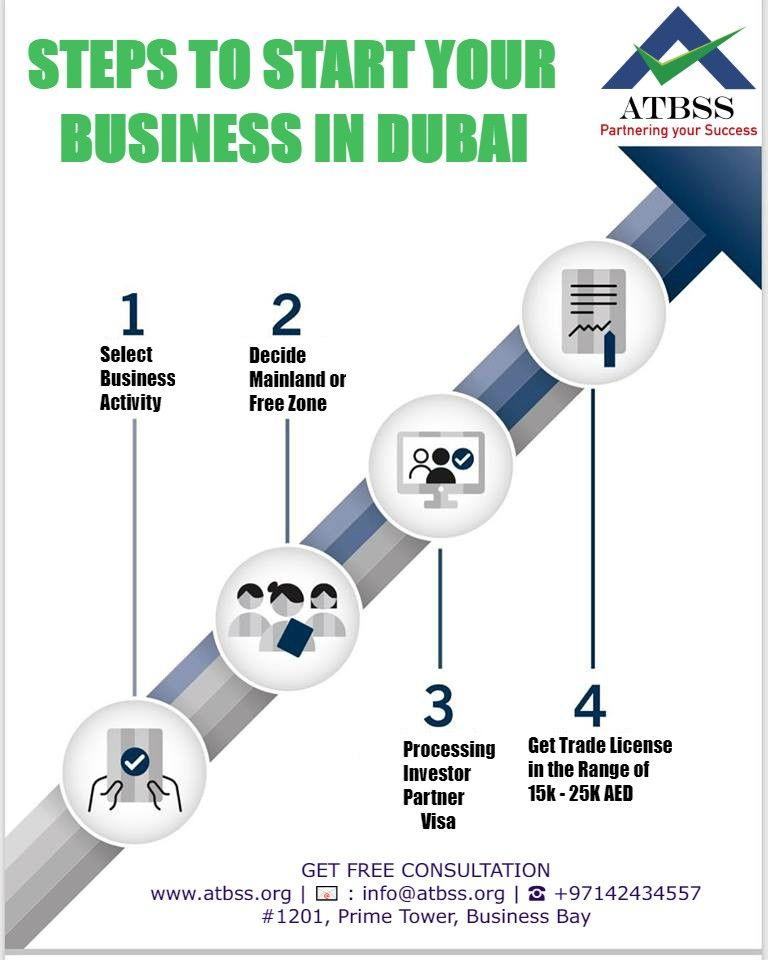 Contact Top Business Setup Consultants In Dubai Atbss Dubai