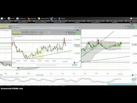 Options trading 101 youtube