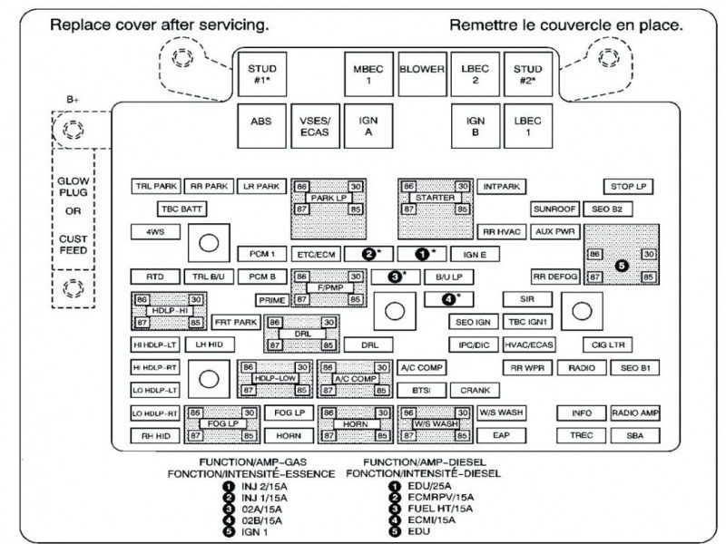 2003 Land Rover Discovery Fuse Panel Diagram Car Electrical Wiring Fuse Box Land Rover Discovery Rover Discovery
