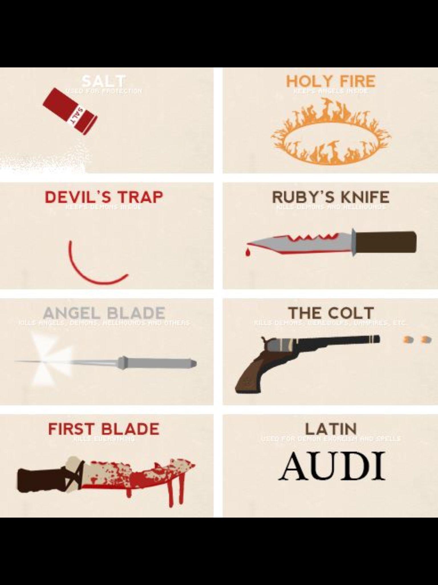 Supernatural weapons