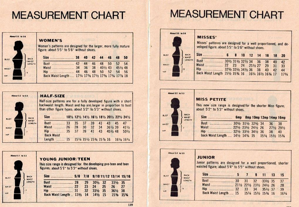 Vintage Measurement Chart  Google Search  Training Kit