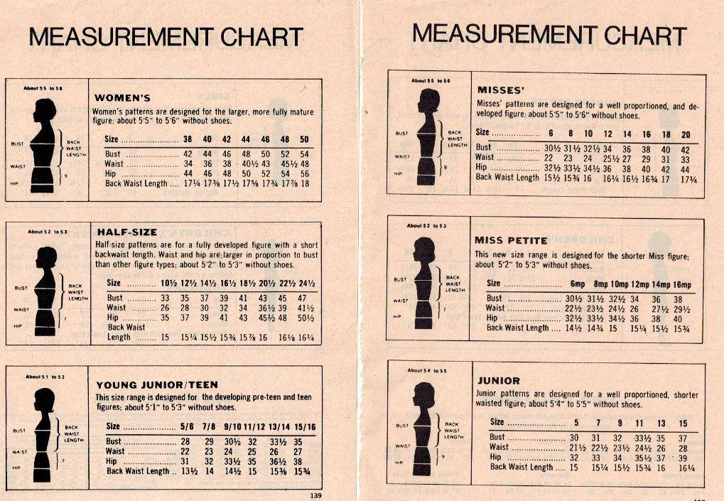 Vintage Measurement Chart  Google Search  Training Kit