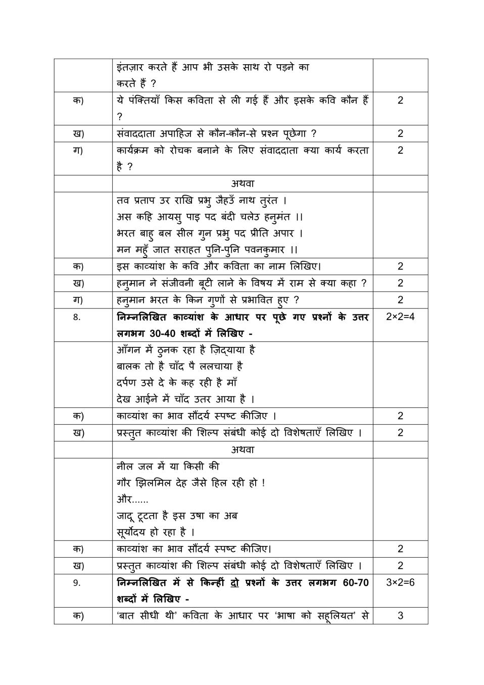 Cbse Sample Papers 2020 For Class 12 Hindi Core Aglasem Schools Sample Paper Sample Question Paper Marking Scheme [ 1355 x 958 Pixel ]