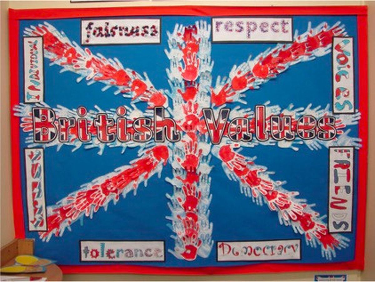 Image Result For British Values Display