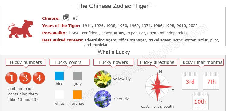 Year Of The Tiger Chinese Zodiac Signs Chinese Zodiac Rabbit Year Of The Tiger