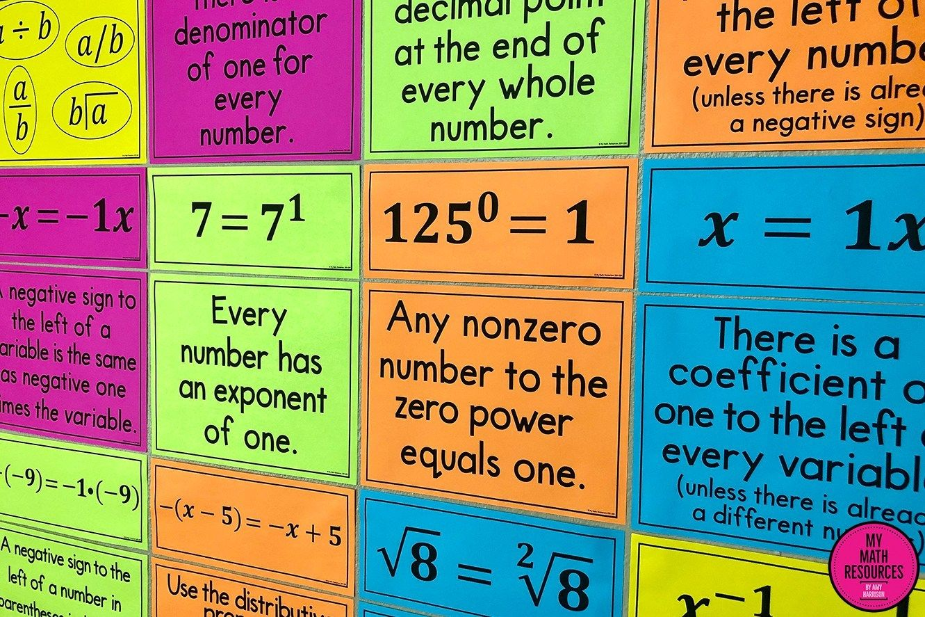 Invisible Math Must Have Posters For Every Middle School