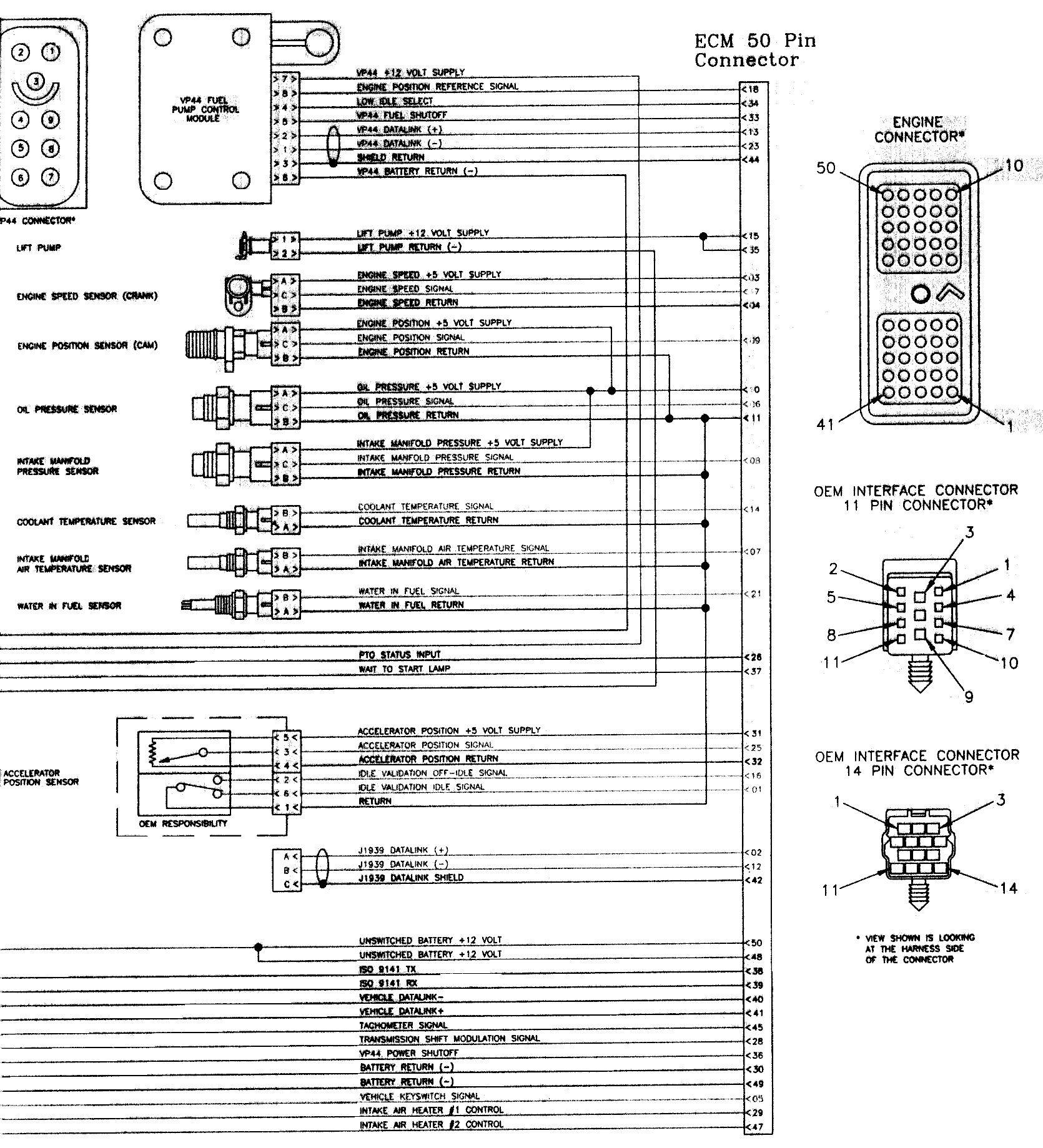 14 Dodge Caravan Radio Pinout