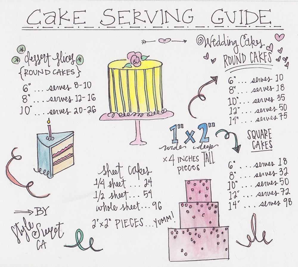 Cake Serving Guide, Party Printables