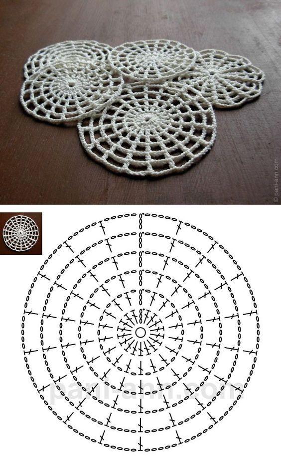 Patrón circular! Divino! | Croché | Pinterest | Patrones, Ganchillo ...