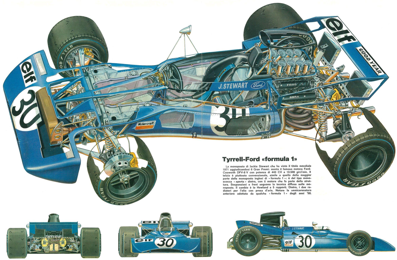tyrrellfordf11971 Indy cars, Formula 1 car, Car brochure