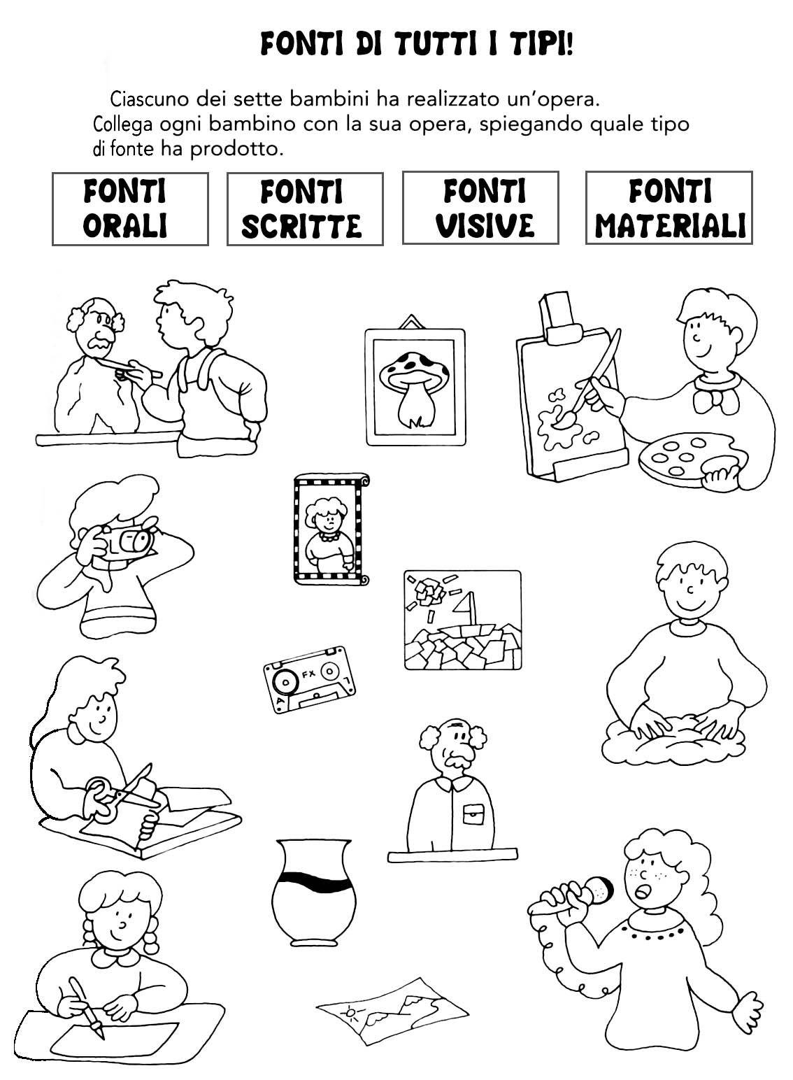 Da Maestro Alberto Le Fonti Vis Training Pinterest History