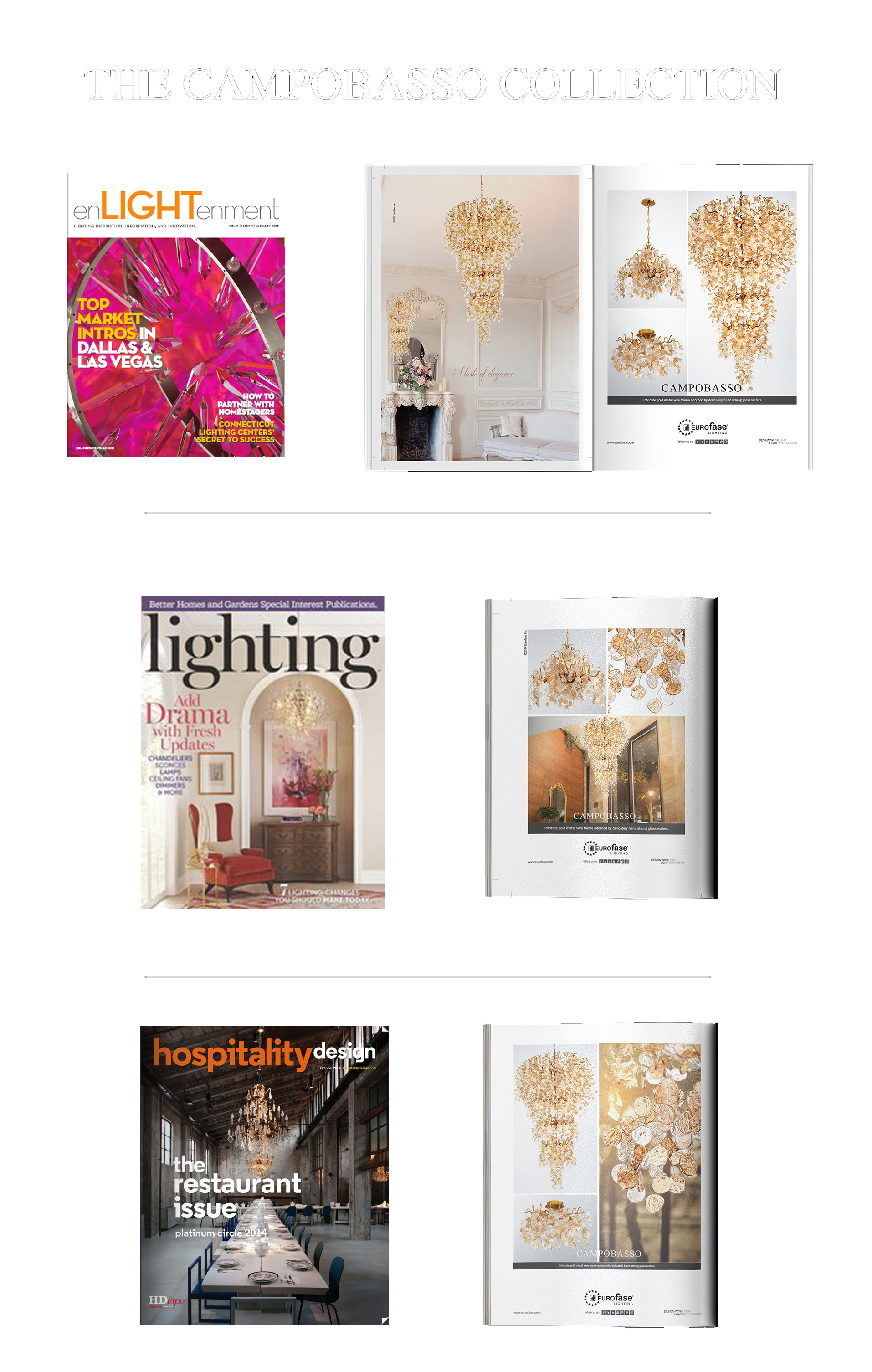 The Campobasso Collection featured in Enlightment Magazine, ALA Magazine, and Hospitality Design.