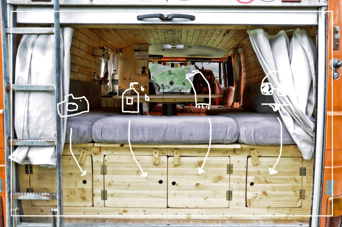 Selbstausbau Wohnmobil  Wohnmobil ausbauen, Wohnmobil, Campingbus