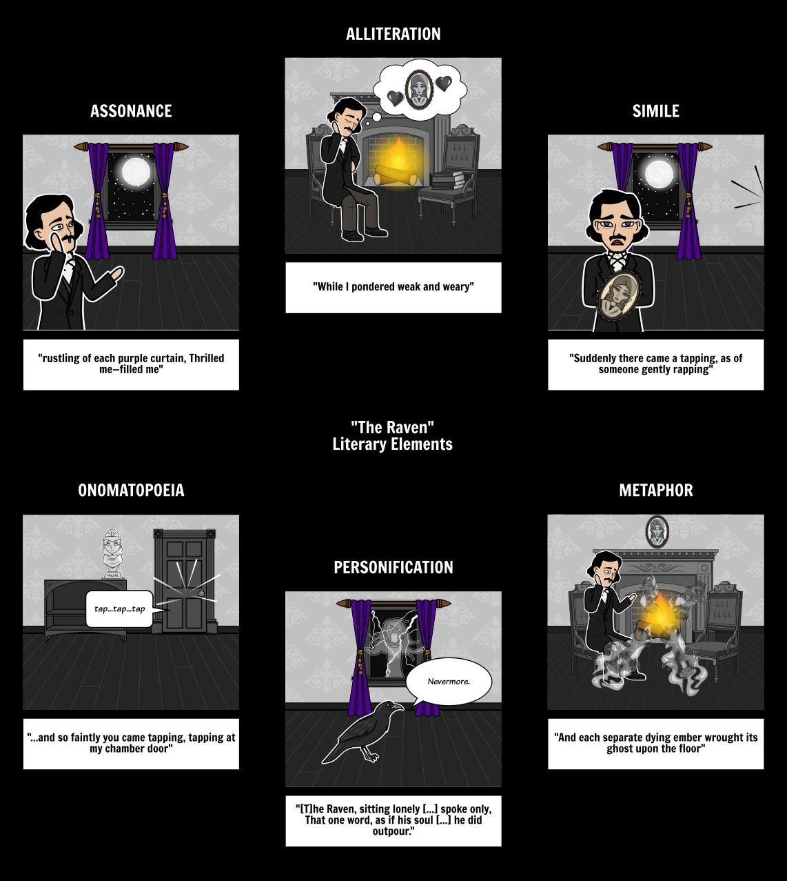 The Raven Lesson Plan For Edgar Allen Poe S Classic Cover Figurative Language Vocabulary Teacher Guide Literary Element Plans Poem Line By Explanation