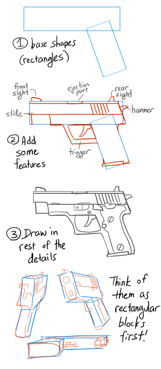 Anonymous Asked You How Did U Get So Good At Drawing Guns And How