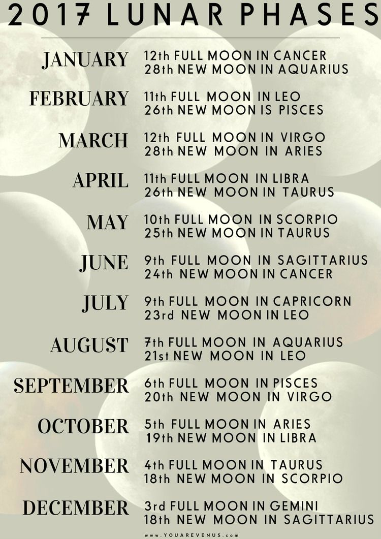 2017 moon phase chart full new moons with specific 2017 moon phase chart full new moons with specific astrological sign see nvjuhfo Image collections