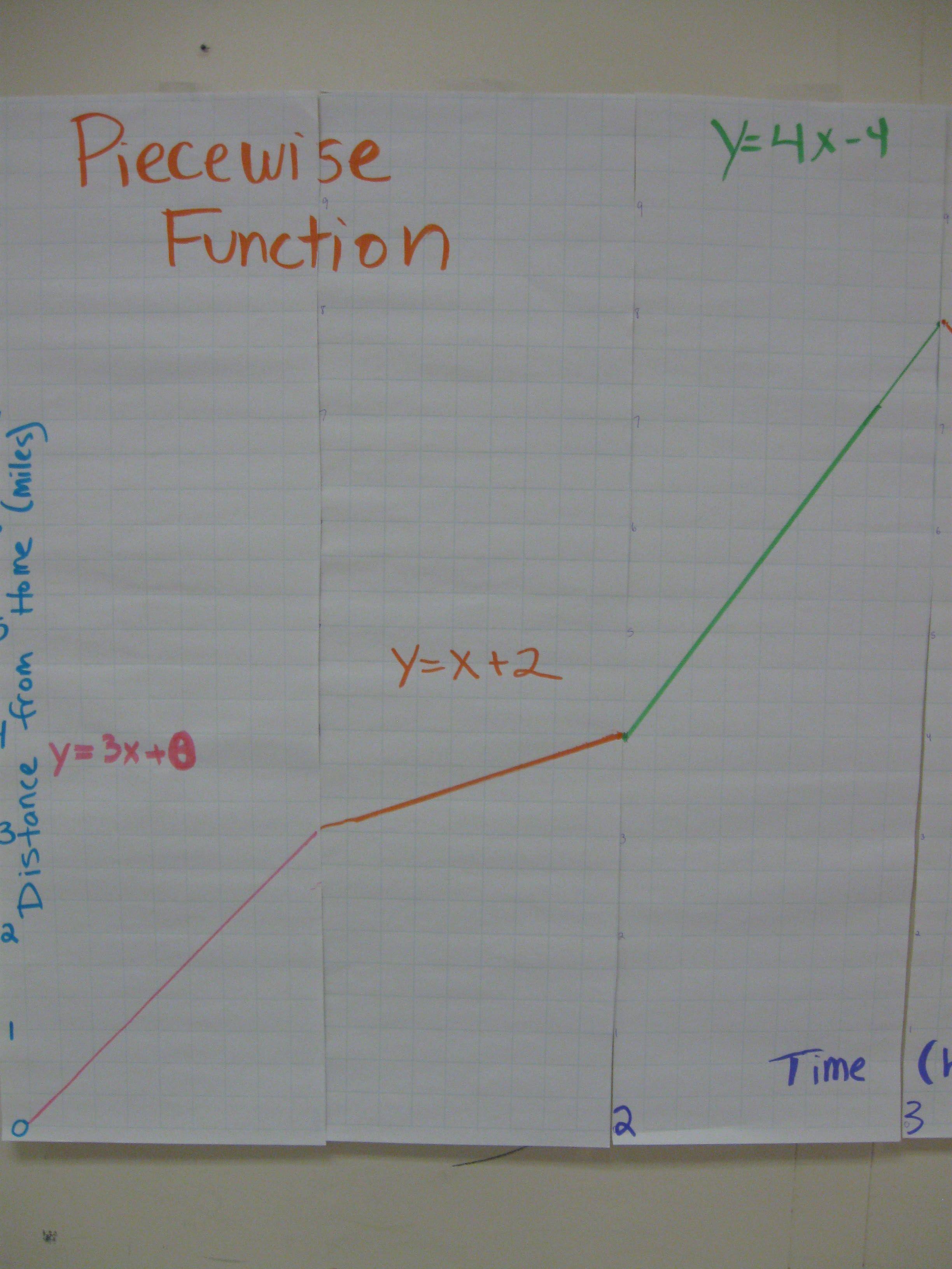 Piecewise Functions School Algebra Teaching Algebra Math School [ 3264 x 2448 Pixel ]