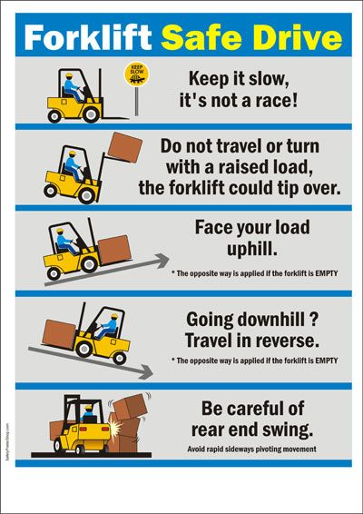 Forklift Safe Drive Poster Forklifts Material Handling Safety
