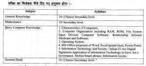 Pdf patwari file syllabus