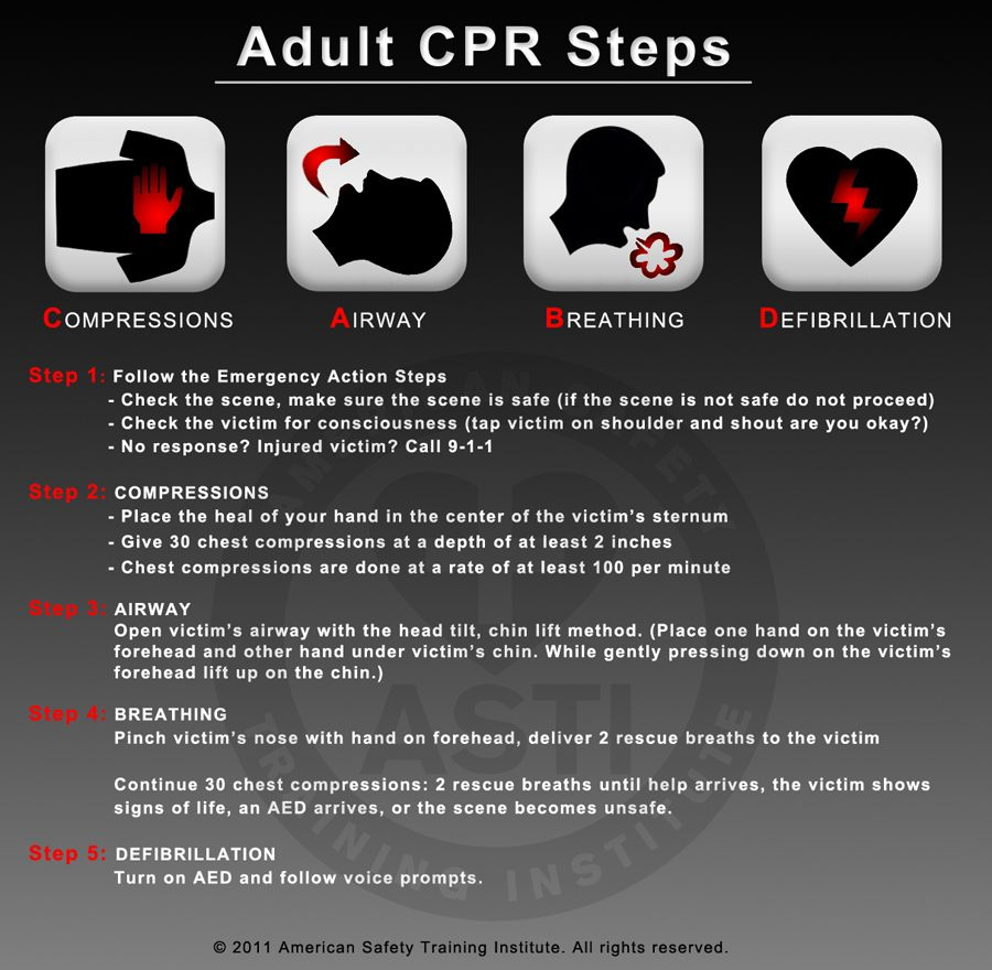 Cpr-cpr Aed Aid Training Emergency
