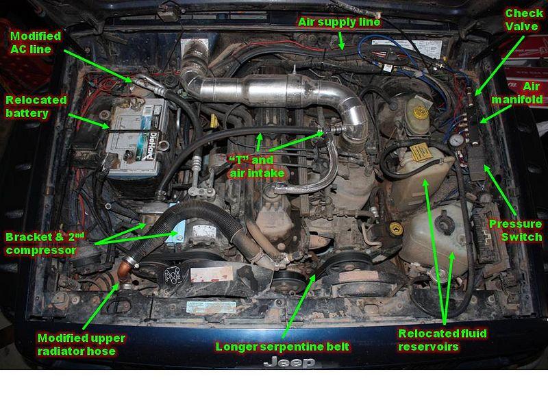 Double Sanden Compressors Naxja Forums North American Xj Association Jeep Jeep Xj Jeep Mods