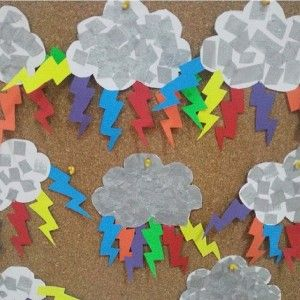 As a way to wrap up our week, i created a craft for the kids to put together as they reviewed the different types of clouds. Cloud Craft Weather Crafts Crafts For Kids Preschool Crafts