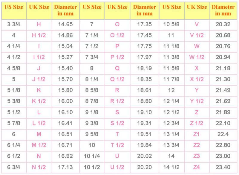 Standard International Ring Size Conversion Chart Weddings And Co