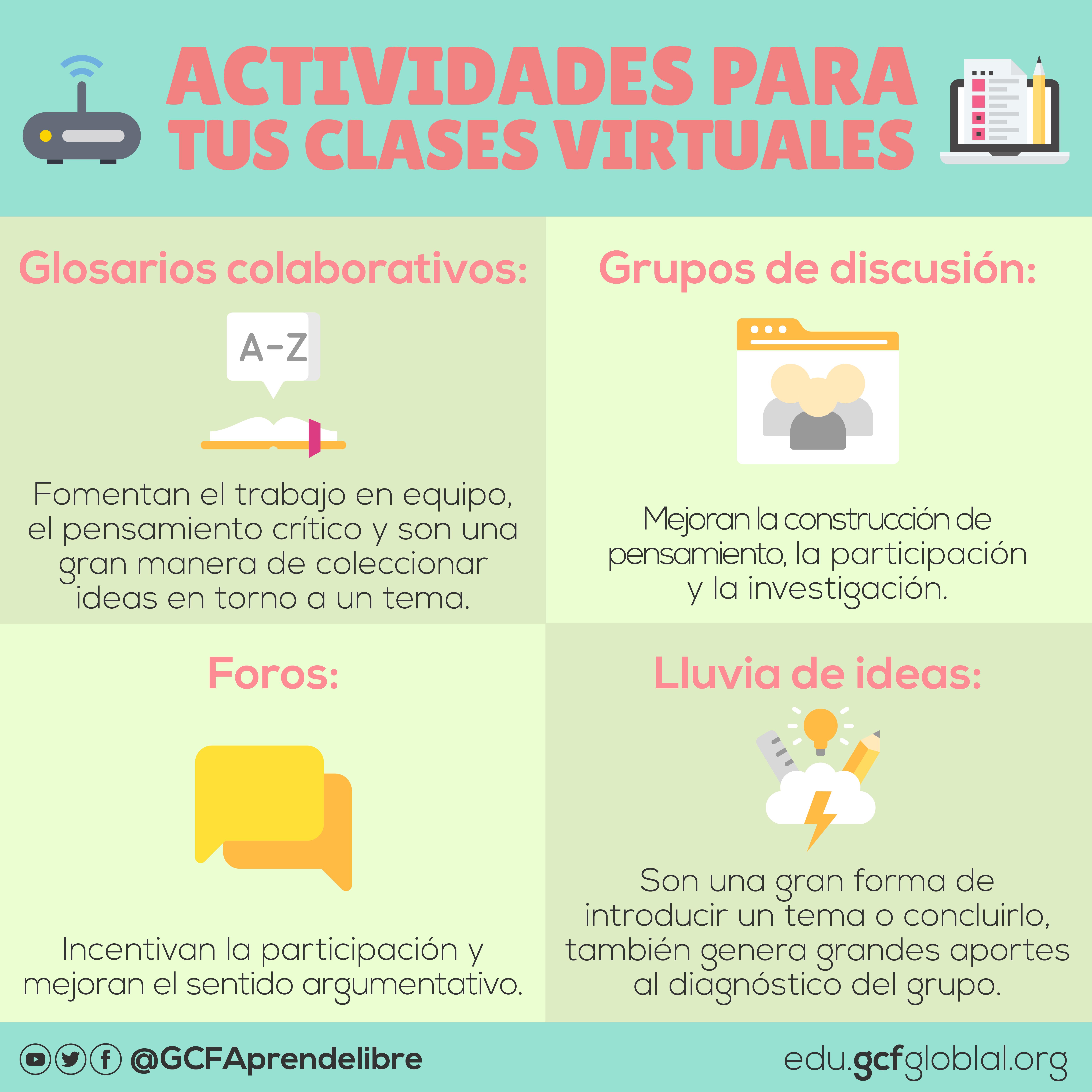 Actividades Para Tus Clases Online Tecnicas De Enseñanza Aprendizaje Tecnicas De Enseñanza Entornos Virtuales De Aprendizaje