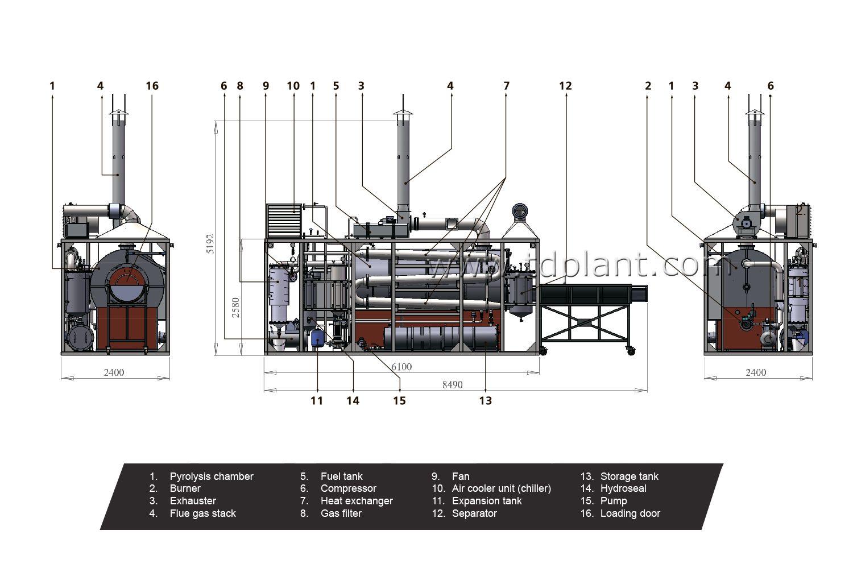 Tdp 1 Plant Process Flow Diagram