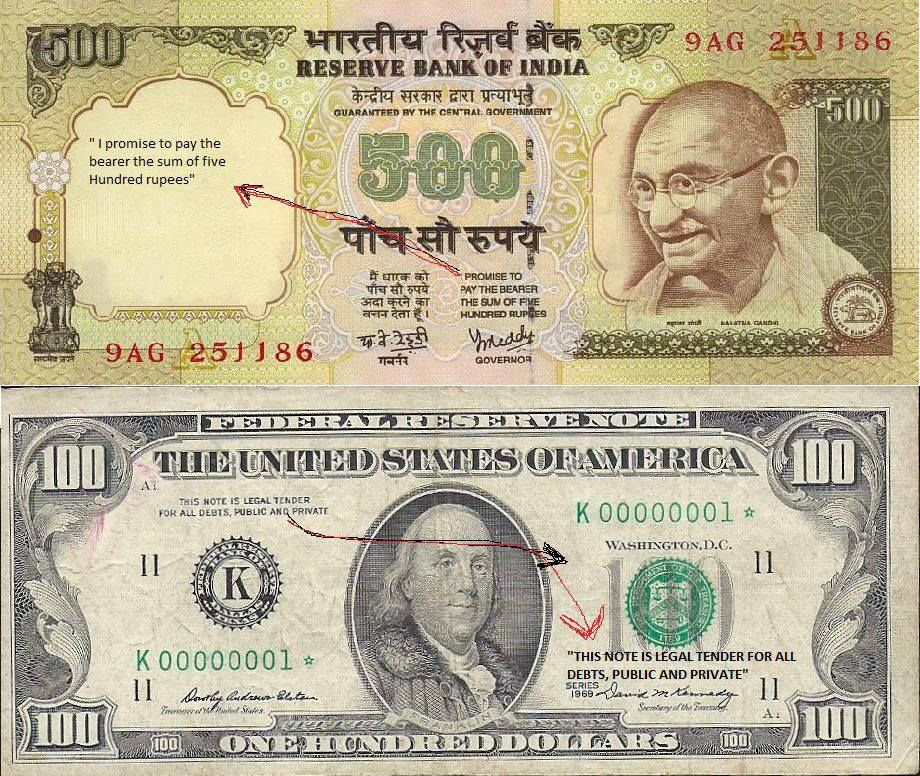 real story of american dollar vs indian rupee