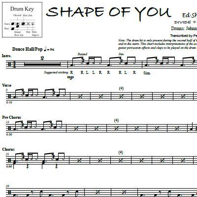 Shape Of You Ed Sheeran Drum Sheet Music Drums Sheet Shape