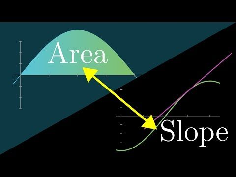 What does area have to do with slope? | Chapter 9, Essence of calculus - YouTube