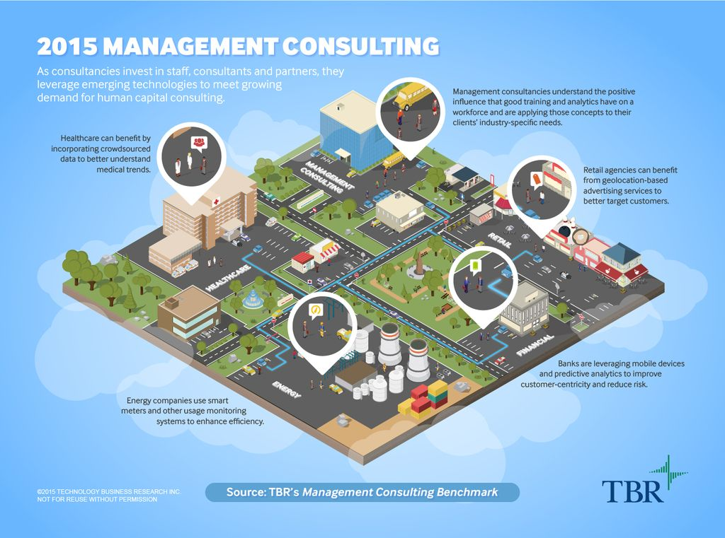 2015 Management Consulting