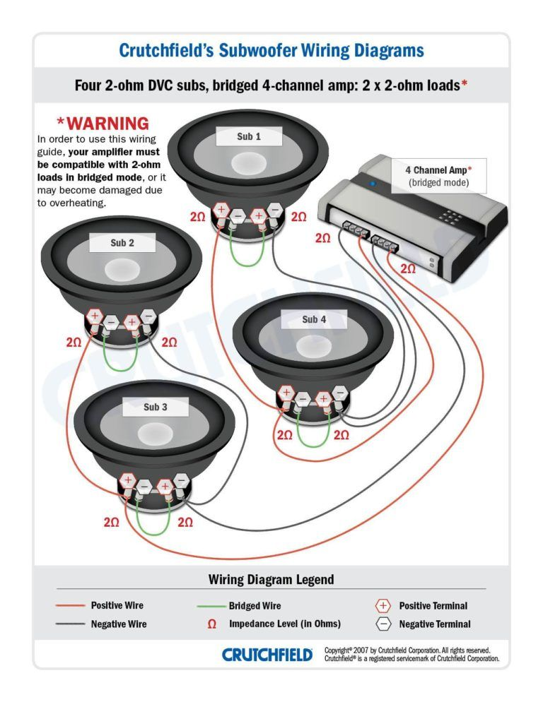 Subwoofer Wiring Diagrams Throughout 4 Ohm Dual Voice Coil