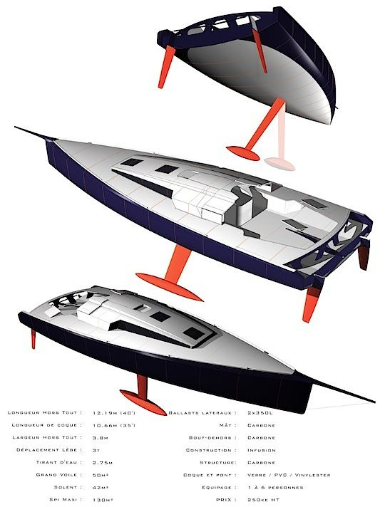 Spruta båtar