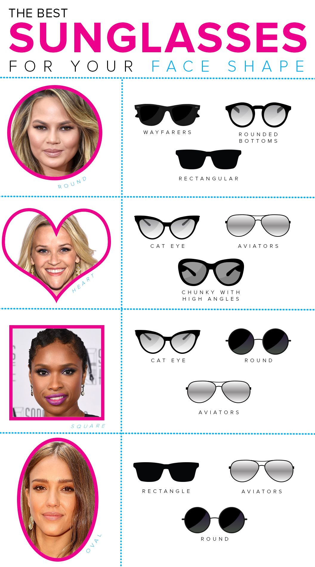 39b1ad86e4 This guide will help you find the best sunglasses for your face shape.  These sunglass styles will fit your face shape. There are tips to help make  the ...