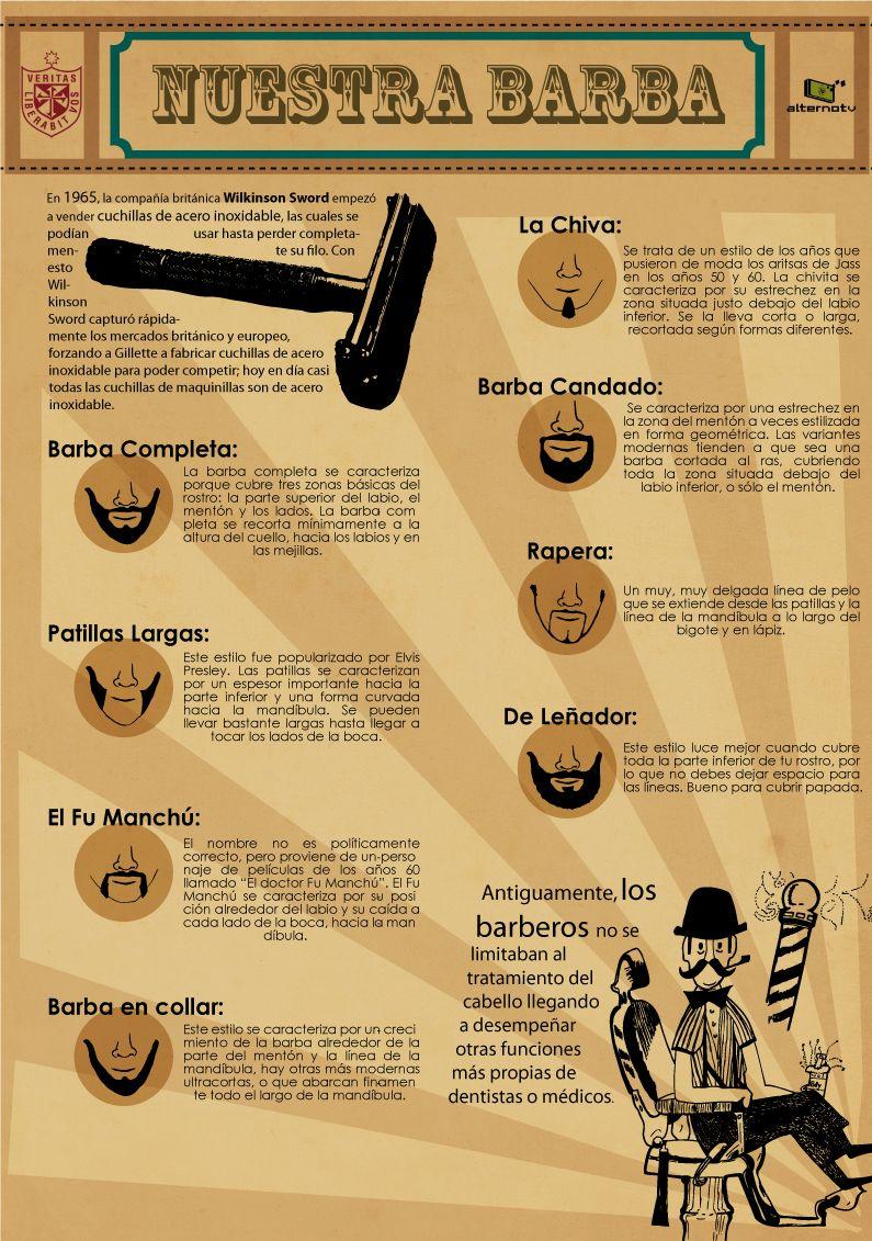 Infografía nuestra barba