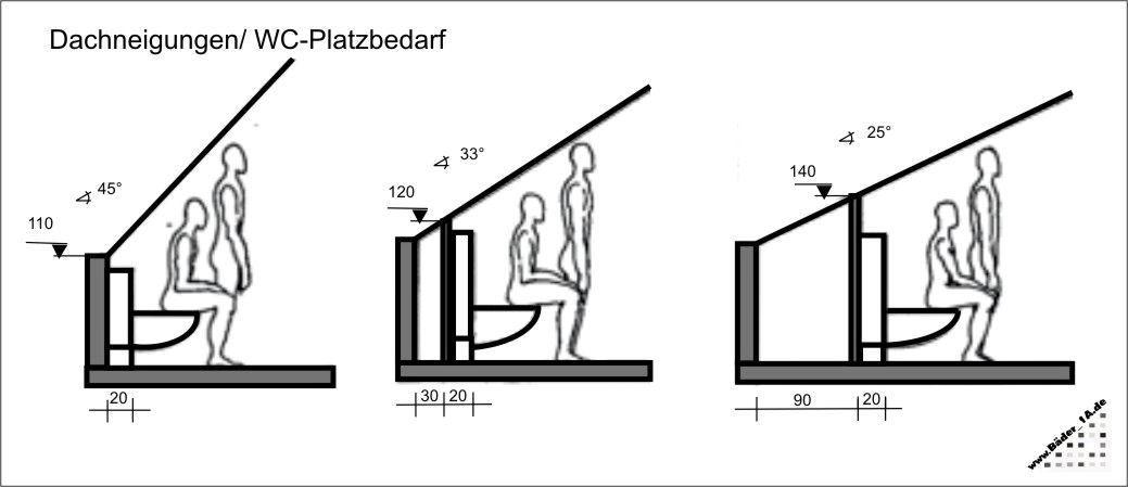 Planung Wc Bei Dachschrage Badezimmer Dachschrage Badezimmer
