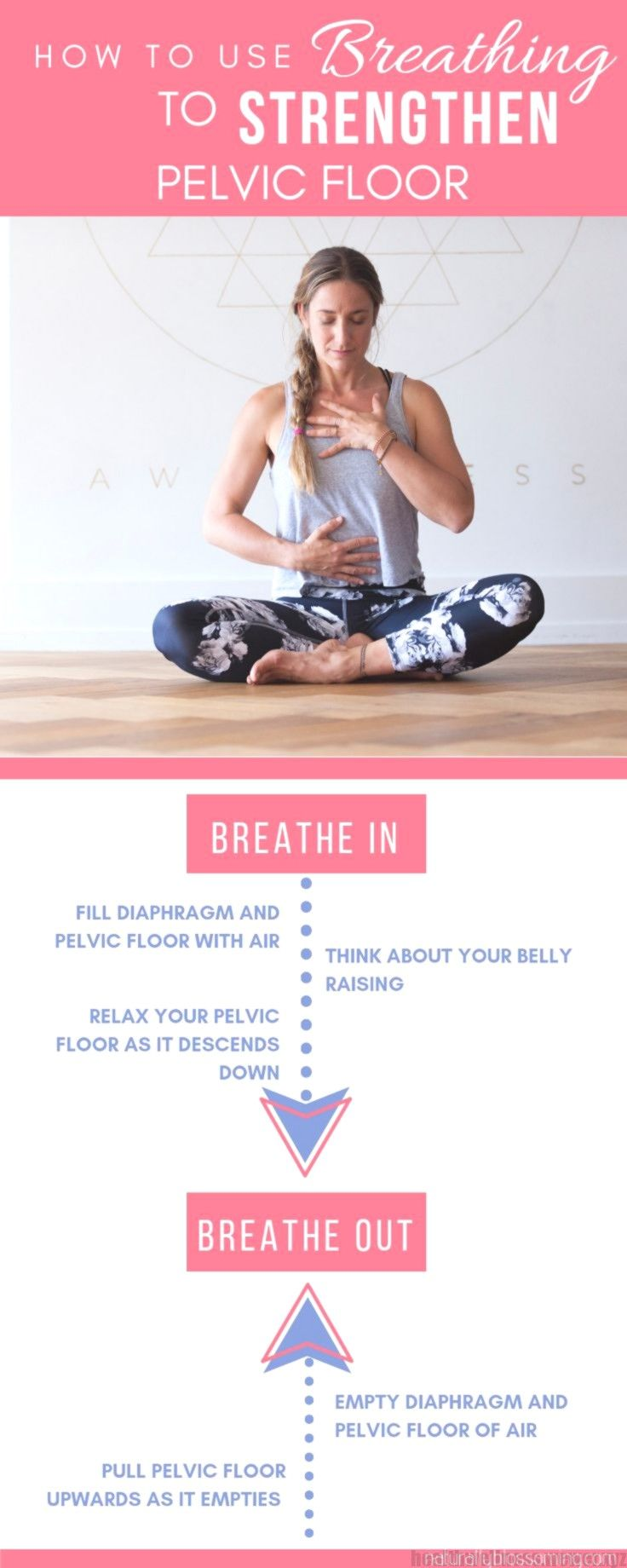 Postpartum Recovery Exercise For Pelvic Floor & Diastasis ...