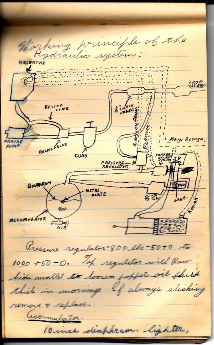b 26 marauder engine diagram wiring library b 26 marauder art c