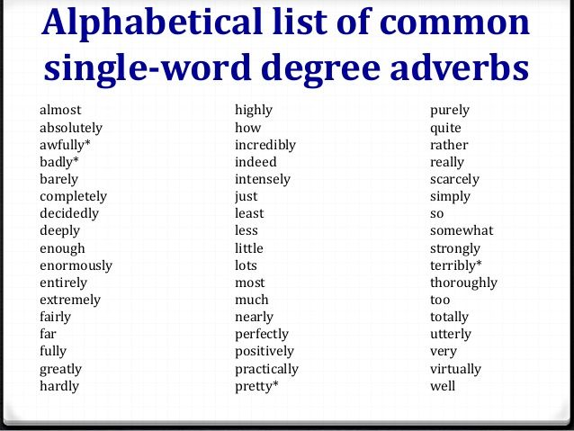 Alphabetical List Of Common Single Word Degree Adverbs Almost