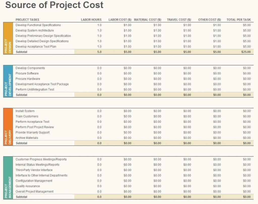 Home Renovation Budget Spreadsheet Template Budget Spreadsheet Template Business Budget Template Budget Spreadsheet