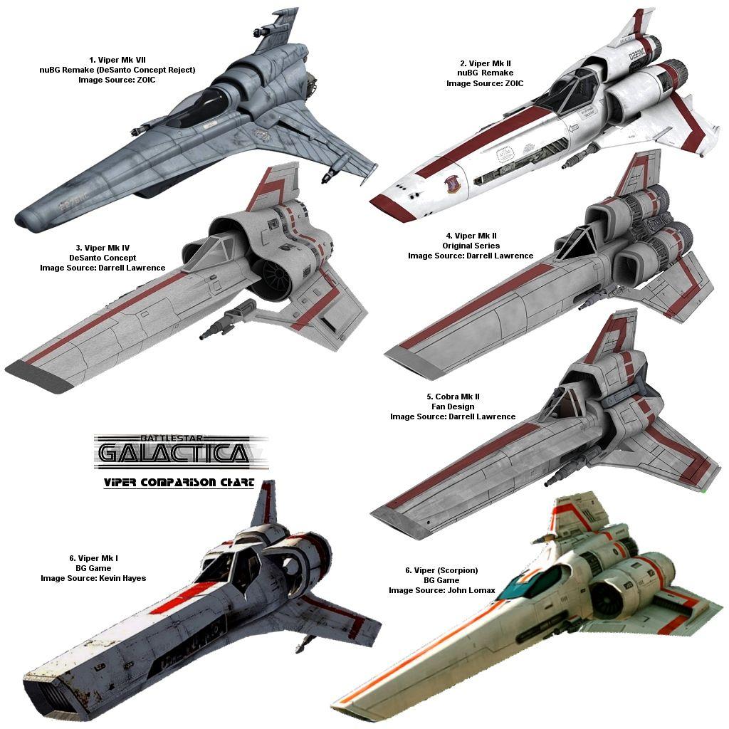 Battlestar Galactica | Battle star, Battlestar galactica ...  |Battlestar Galactica Spacecraft