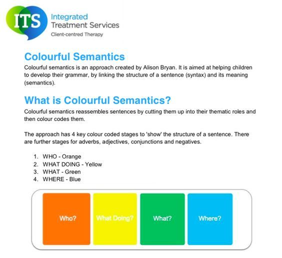 A Guide To Colourful Semantics  Integrated Treatment Services