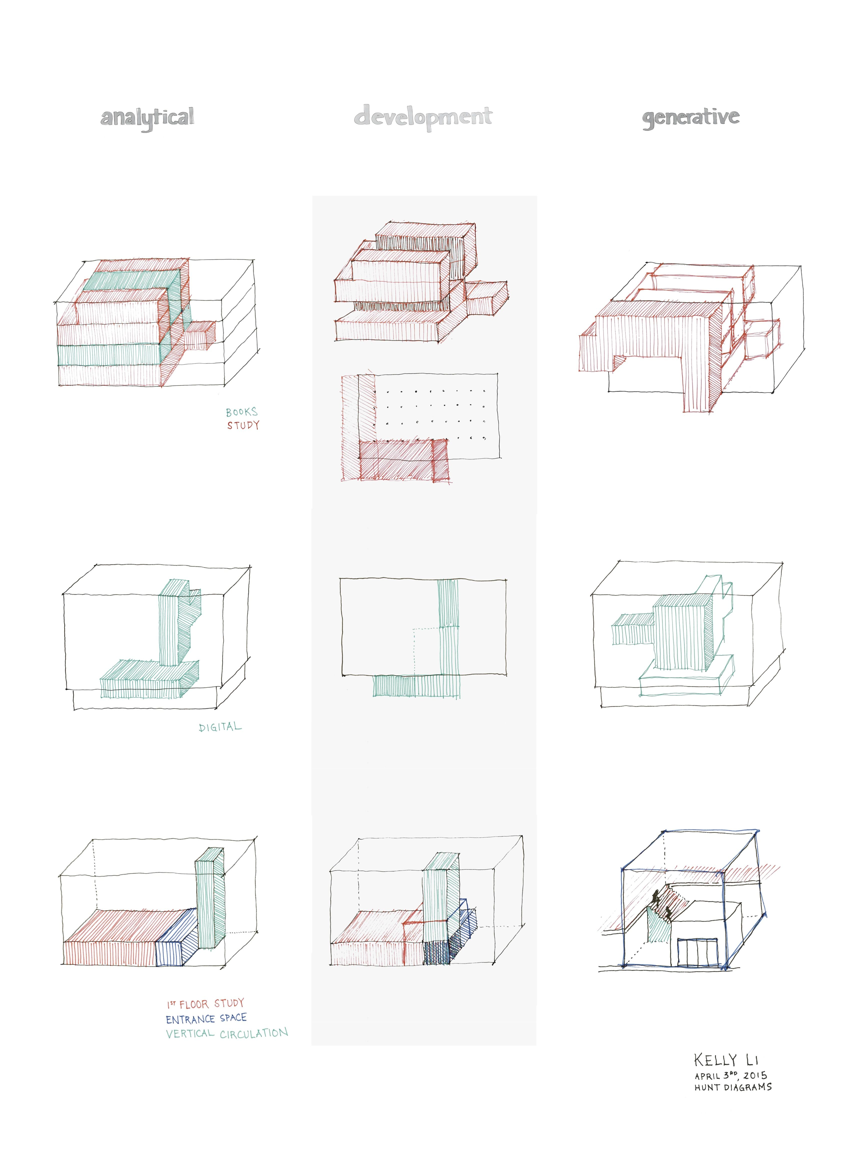 Hunt Libraryytical And Generative Diagrams Kellyli